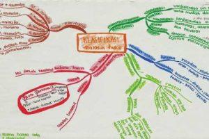 Contoh Makalah Biologi Sistematika Hewan